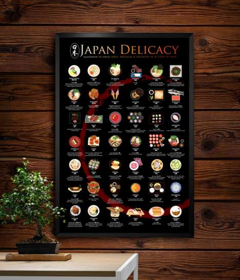 Japanese Delicacy Posters
