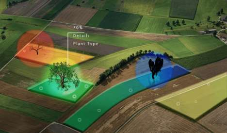 Analytical Soil Sensors - Viridex's Sensor Network Brings Automation to the Agriculture Industry