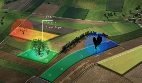 Analytical Soil Sensors