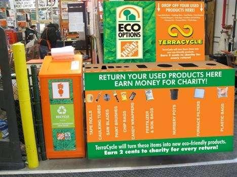 Mass-Market Recycling Initiatives