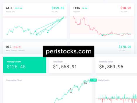 Streamlined Stock Analysis Platforms - 'Peristocks' Enables You to Analyze Stocks in a Single Glance