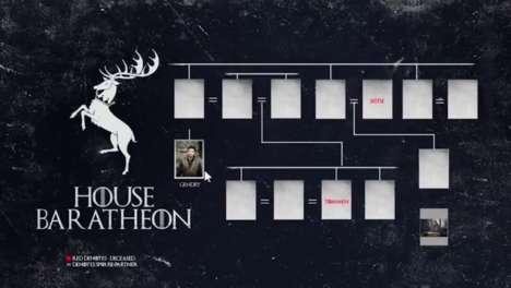 Fantasy Ancestry Games