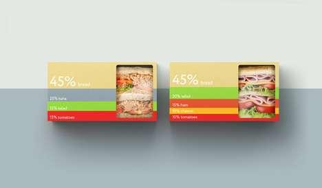 Percentage-Based Food Branding