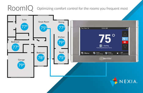 Room-Conscious Smart Thermostats