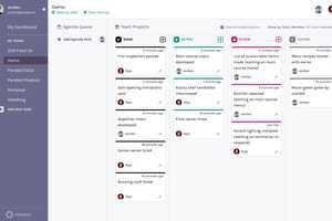 Digital Team Meeting Platforms