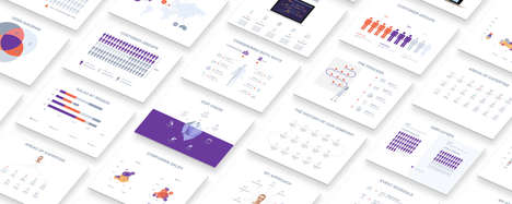 Dynamic Presentation Templates