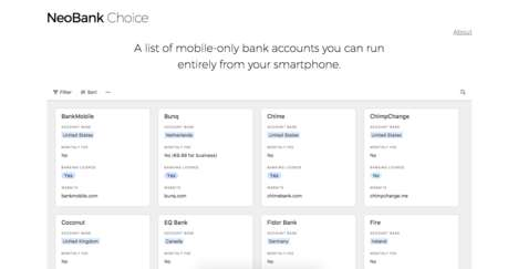 Mobile-Only Bank Platforms