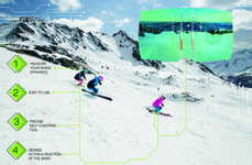 Performance-Enhancing Smart Skis