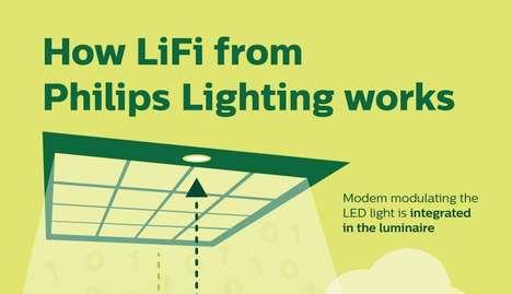 Light-Powered Office Internet