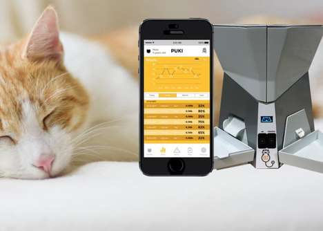 Health-Monitoring Pet Feeders