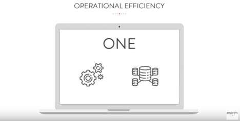 Digitally Represented Operating Models