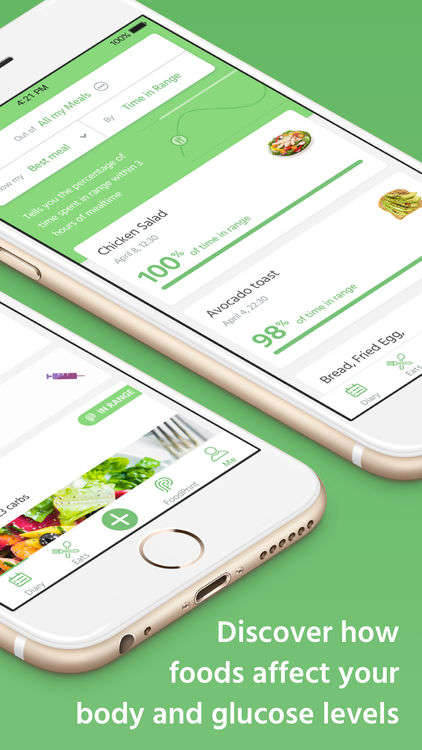 Personalized Nutrition Apps