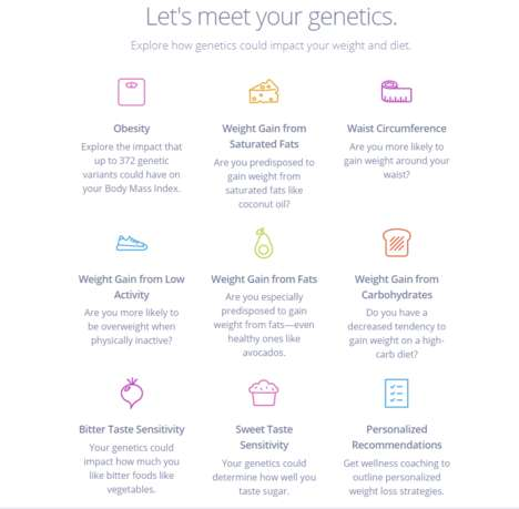 Genetics-Focused Diet Plans - Arivale Weight Loss is Scientifically Geared to a Single Individual