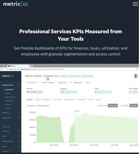 Next-Generation Analytics Dashboards