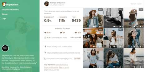 Influencer-Analyzing Tools - 'MightScout' Provides Profile Metrics for Top Social Media Influencers