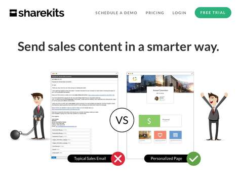 Sales Content-Tracking Solutions - 'Sharekits' Creates Engaging Pages for Potential Buyers