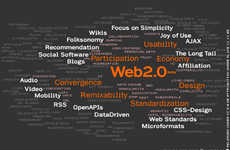 "89 Innovations Inspired by the Word ""Web"""