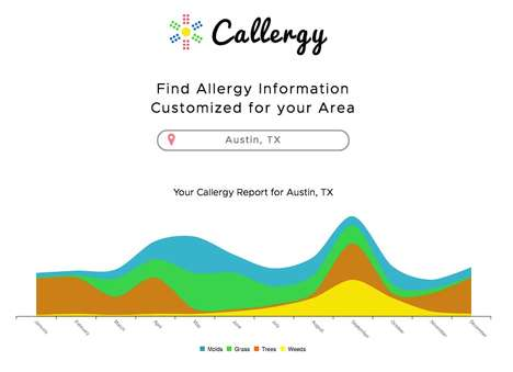 Local Allergy Calendars - 'Callergy' Gives Charts Depicting Cities' Allergy Seasons
