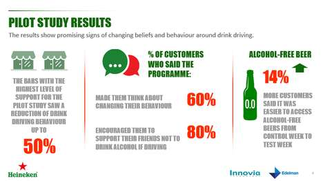 Behavioral Science-Based Beer Campaigns