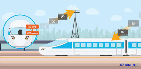 5G-Connected Train Systems - KDDI and Samsung Plan to Launch a 5G Train in Japan By 2020