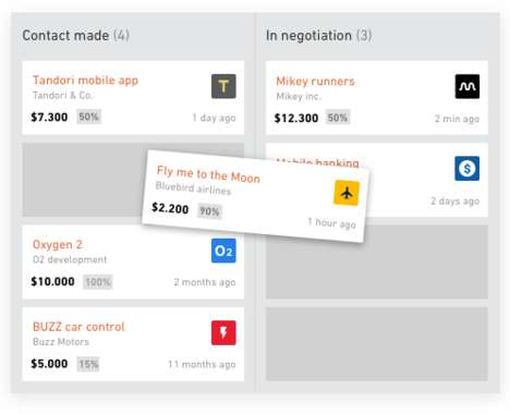 Trend maing image: Productivity Enhancing Management Platforms