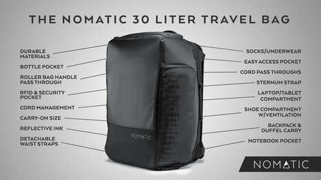 Sleek Multipurpose Travel Bags - The Nomatic Backpack is Spacious, Durable and Adventure-Ready