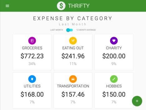 Manual Expense-Tracking Platforms