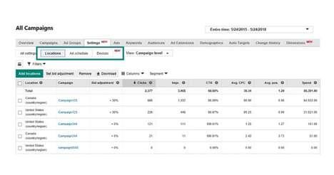 Geo-Targeting Ad Management Tools