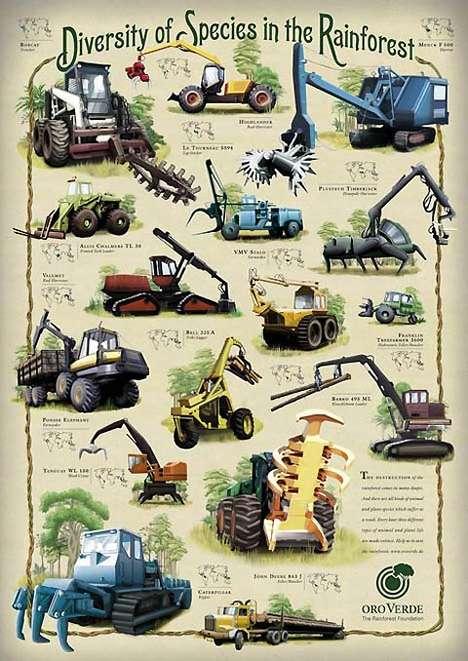 Mechanical Species