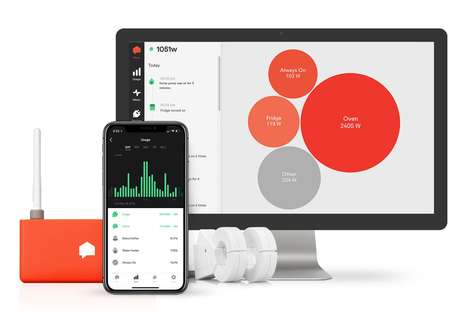Real-Time Household Energy Trackers