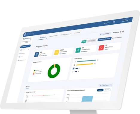 Trend maing image: Healthcare Management Softwares