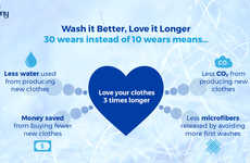 Sustainable Clothing Challenges - Downy's Wash It Better, Love It Longer Promotes Quality Detergent