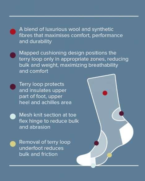 Utilitarian Hiking Socks