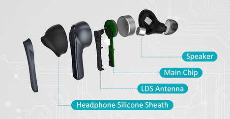 Anti-Slip Bluetooth Headphones