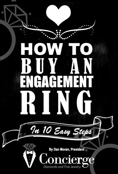 Complimentary Ring-Buying Guides