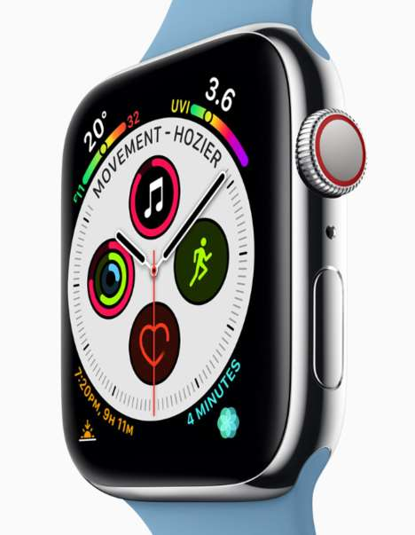 Smartwatch Communication Features