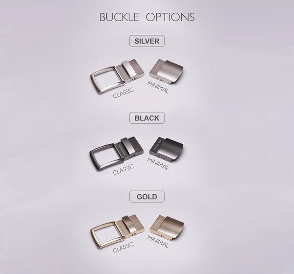 Customizable Kevlar Infused Belts : Smart Belt 3.0