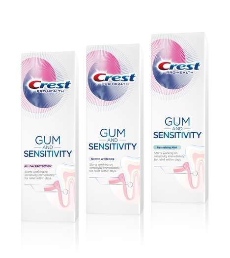 Fast-Acting Sensitivity Toothpastes