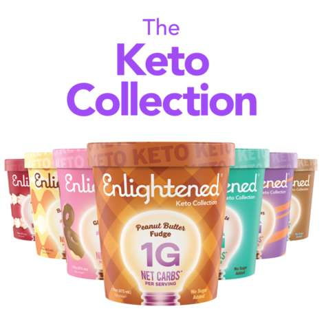 Keto-Approved Ice Creams