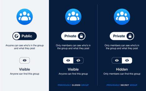 Social Media Privacy Updates