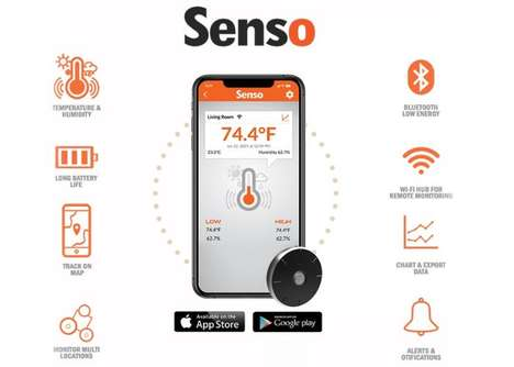 Cloud-Connected Environment Sensors