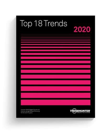 Trend Hunter's 2020 Trend Report