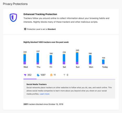 Browser-Generated Privacy Reports