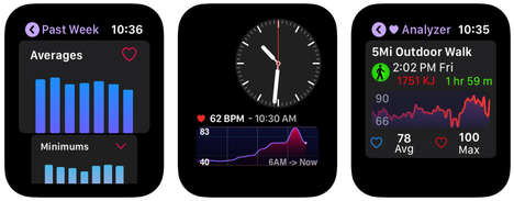 In-Depth Smartwatch Health Apps