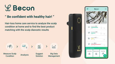 AI Scalp Scanners