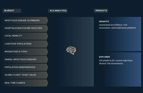 AI-Based Disease Surveillance