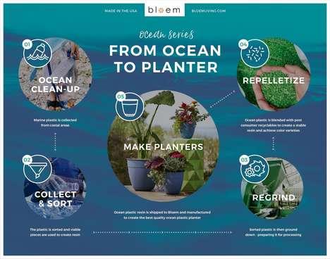 Ocean Plastic Planters