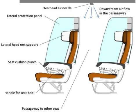 Hygienic Airplane Seats