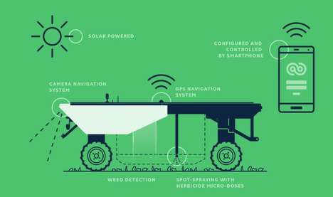 Autonomous Farm-Weeding Robots