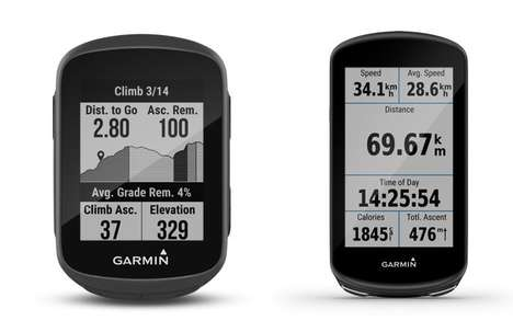Cyclist GPS Computers
